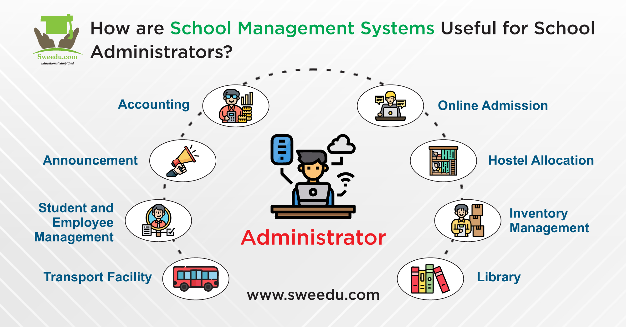 School Systems Useful for School Administrators