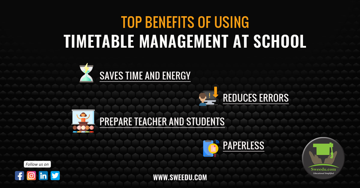 benefits-of-timetable-management-online