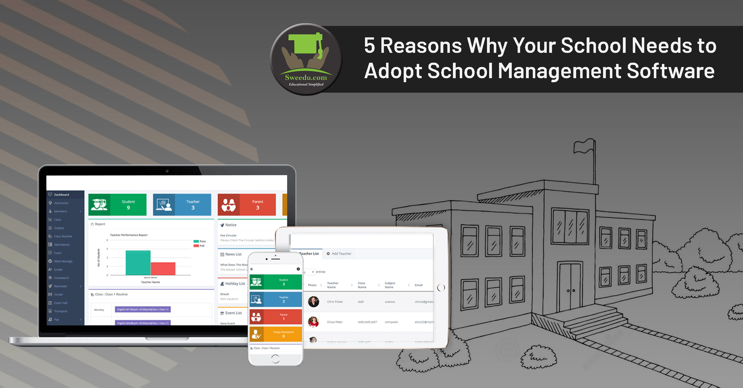 5 Reasons Why Your School Needs to Adopt School Management Software